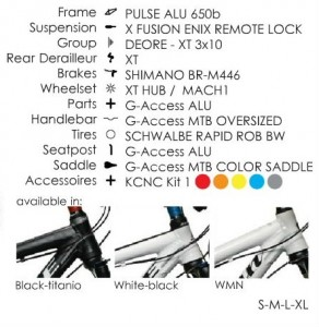 Granville Pulse 30 650Bkk